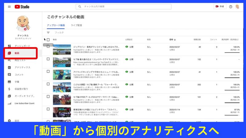 YouTubeアナリティクスの動画