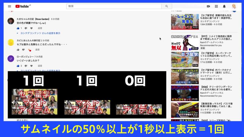 YouTubeのインプレッションのカウント基準